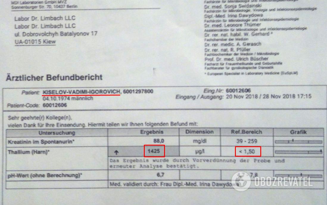 Рівень талію у Кисельова був вище норми майже в тисячу разів. Результати лабораторних досліджень в Німеччині