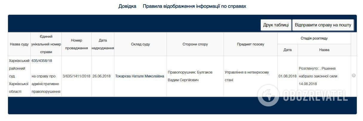 За ст. 130 КУпАП був визнаний винним Вадим Булгаков