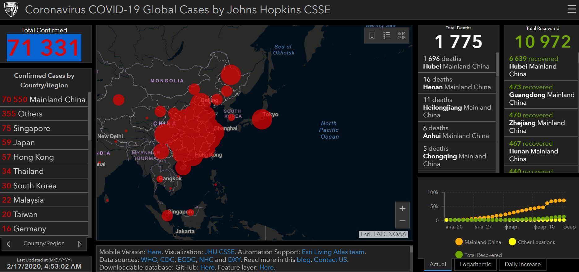 Рахунок на тисячі: число жертв коронавіруса досягло нової позначки