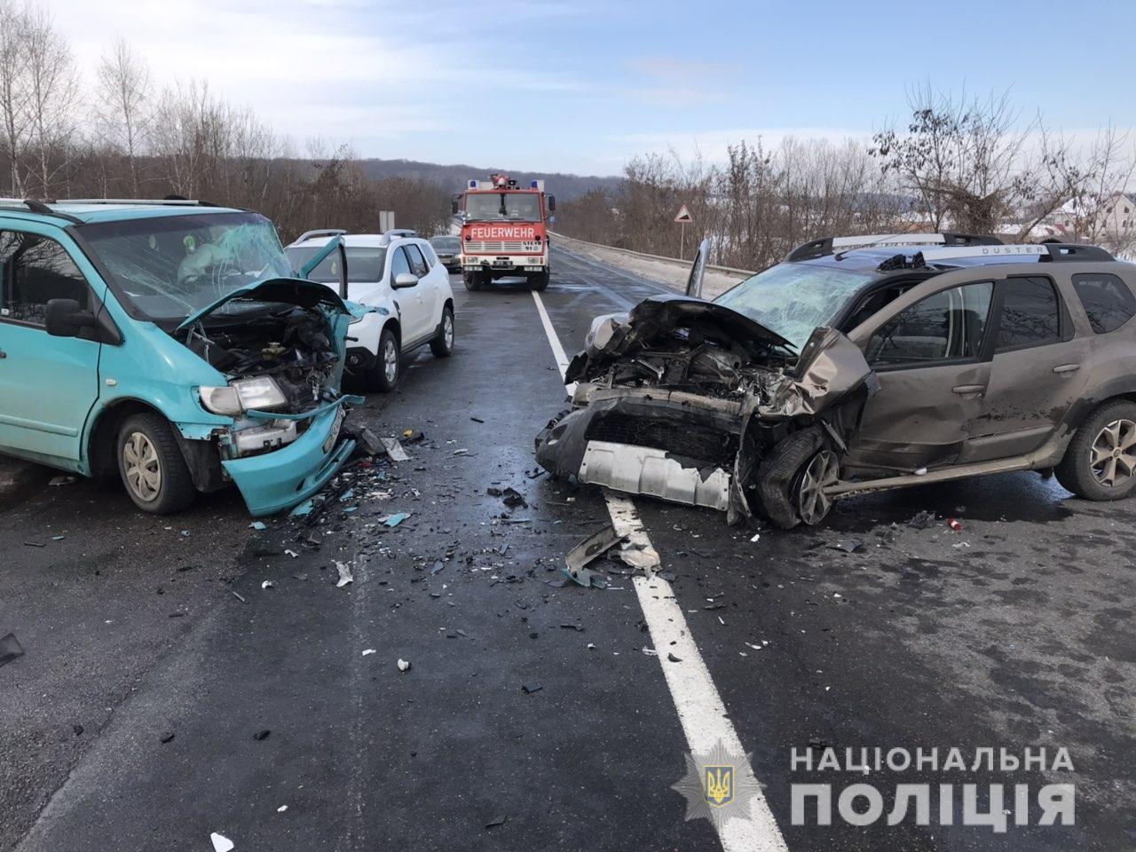 У січні 2020 року в Україні трапилося 11 836 аварій, в яких загинула 271 особа, ще 2 391 особа отримала травми