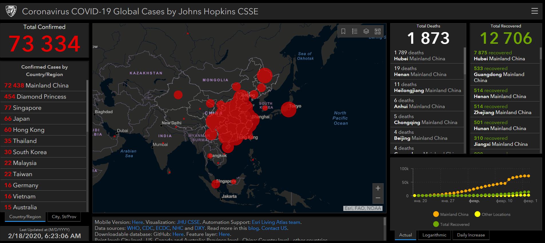 Коронавирус в Китае начал затихать: обнадеживающие цифры