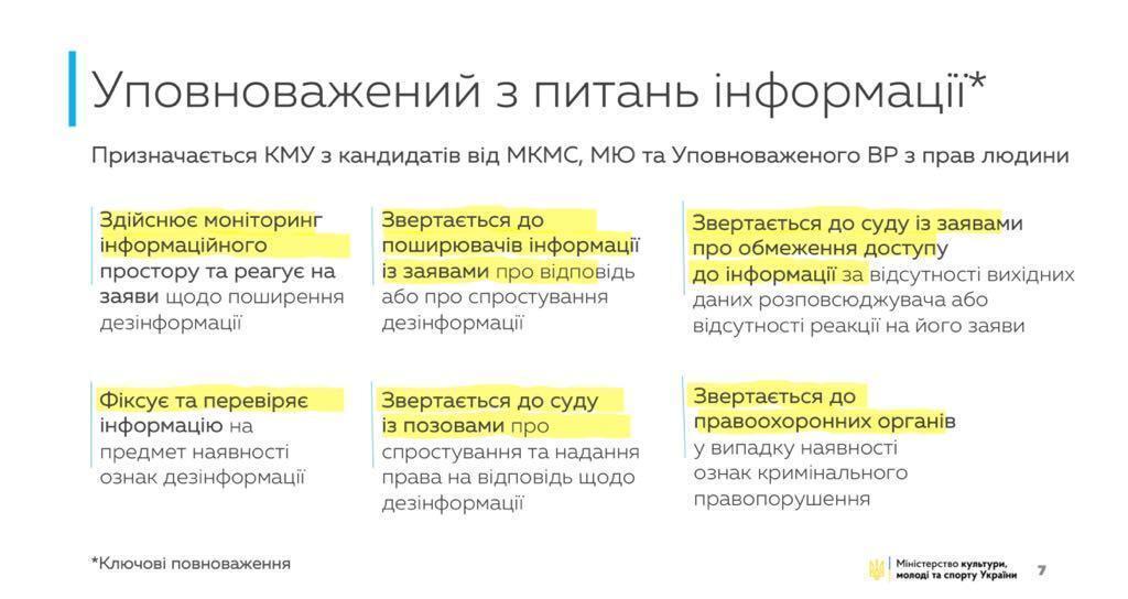 """""""Закручують гайки!"""" Чим загрожує українцям скандальний закон про фейки"""