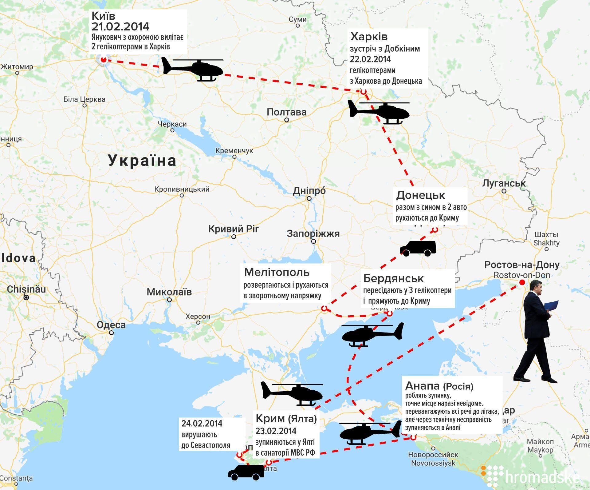 Схема бегства Виктора Януковича