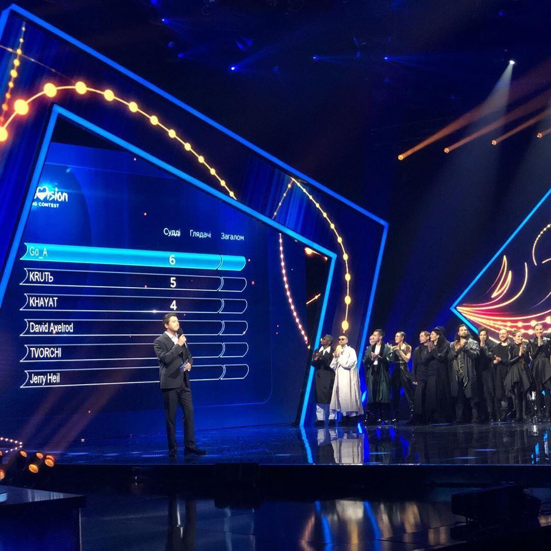 Названо представника України на Євробаченні 2020