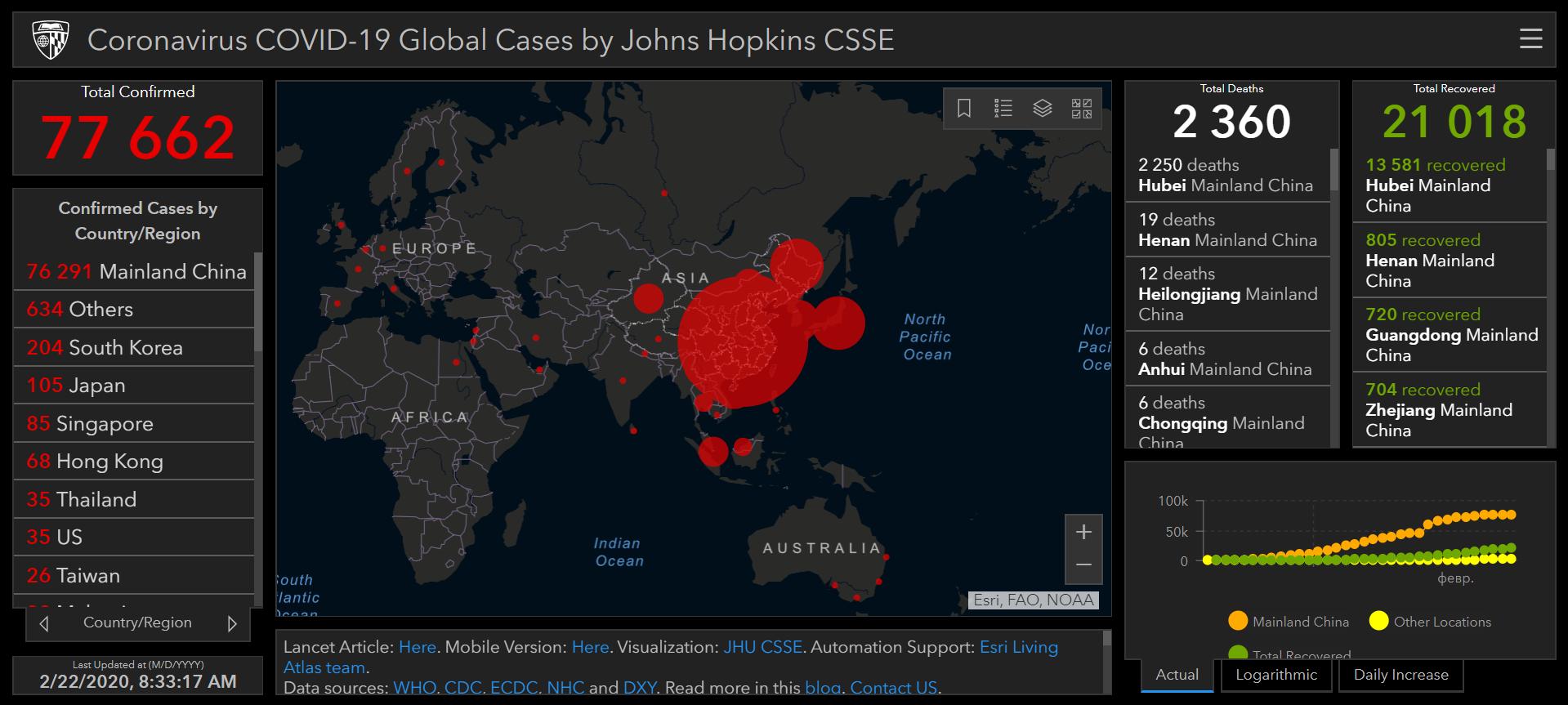 У Китаї стався новий спалах коронавірусу: моторошні дані