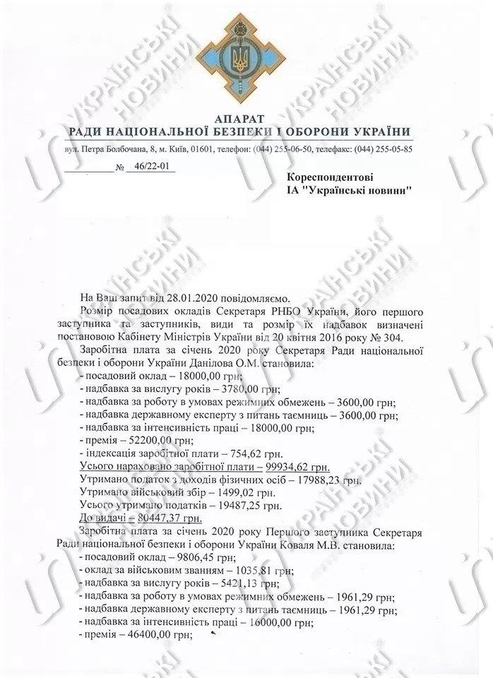 Заробітна плата секретаря Ради національної безпеки і оборони Олексія Данілова за січень досягла майже 100 тис. гривень