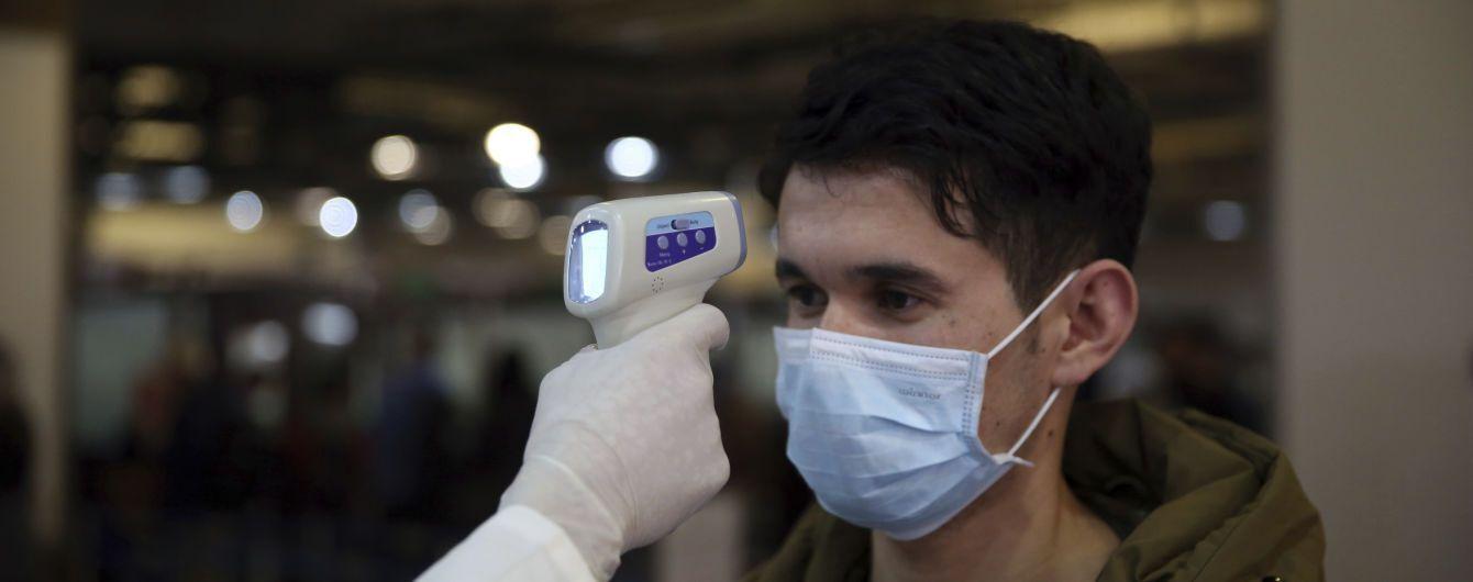 Перевірка температури тіла на кордоні