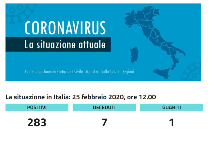 Коронавірус в Італії: українські туристи налякані і відмовляються від поїздок