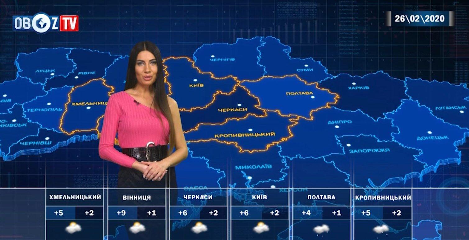 Погода 26 февраля