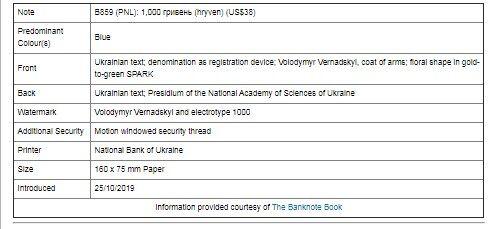 Украинская тысяча гривен