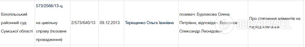 """Погрожував і не платив аліменти: подробиці про """"живий факел"""" під ОП"""