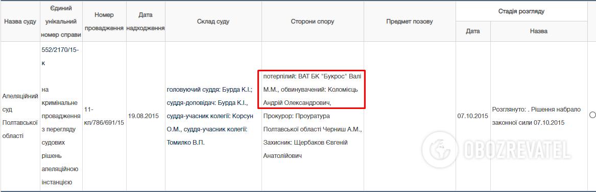 Штраф в 471 млн гривен