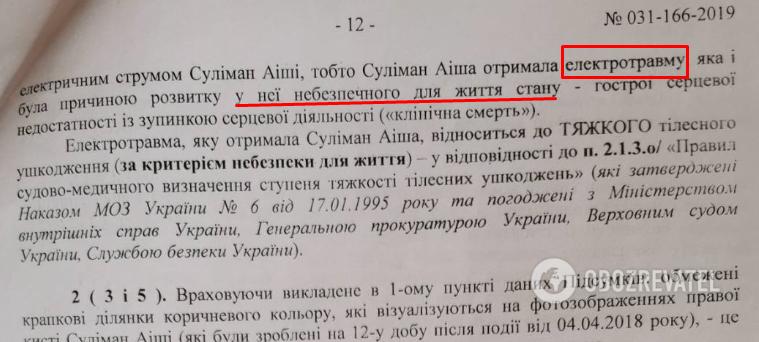 Заключение Киевского городского бюро судебно-медицинской экспертизы