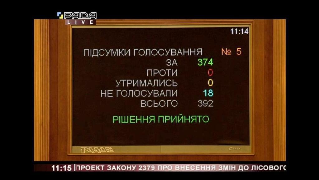 """""""Перепись"""" лесов Украины: Рада поддержала законопроект"""