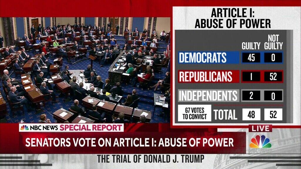 Импичмента не будет! Сенат США полностью оправдал Трампа