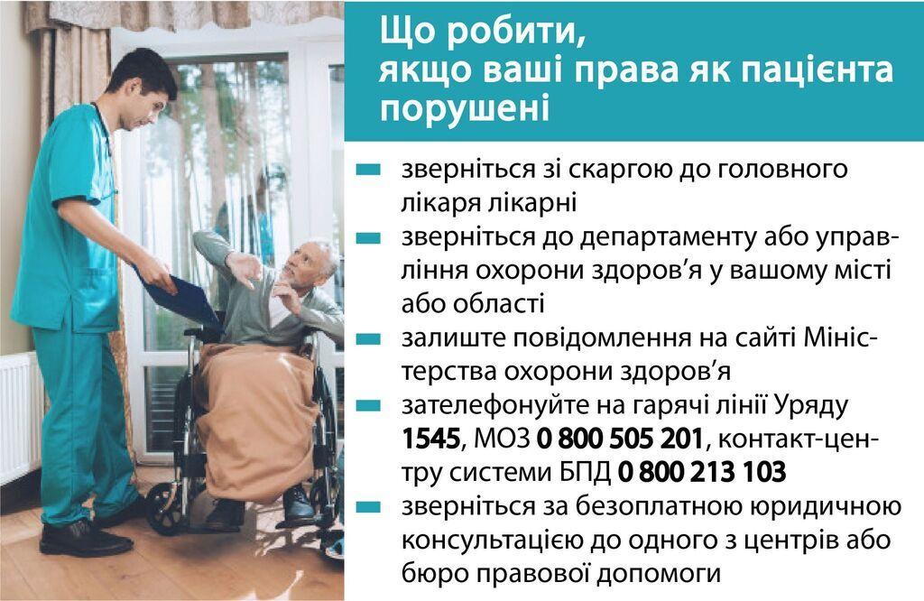 Безпека медичної допомоги: що треба знати пацієнту