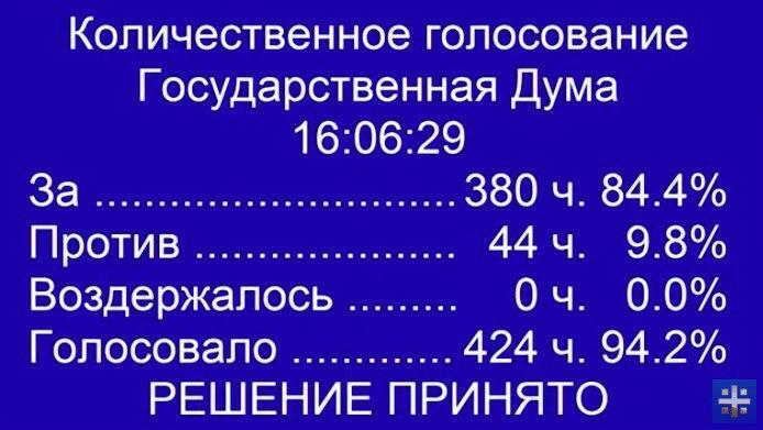 Путин захотел обнулить президентство: Госдума поддержала