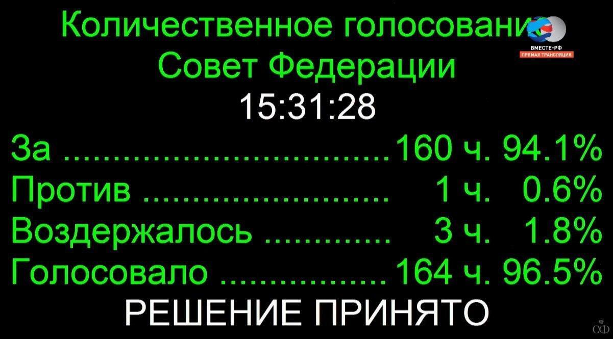 """Путін """"обнулився"""": Держдума Росії і Радфед підтримали поправки до Конституції"""