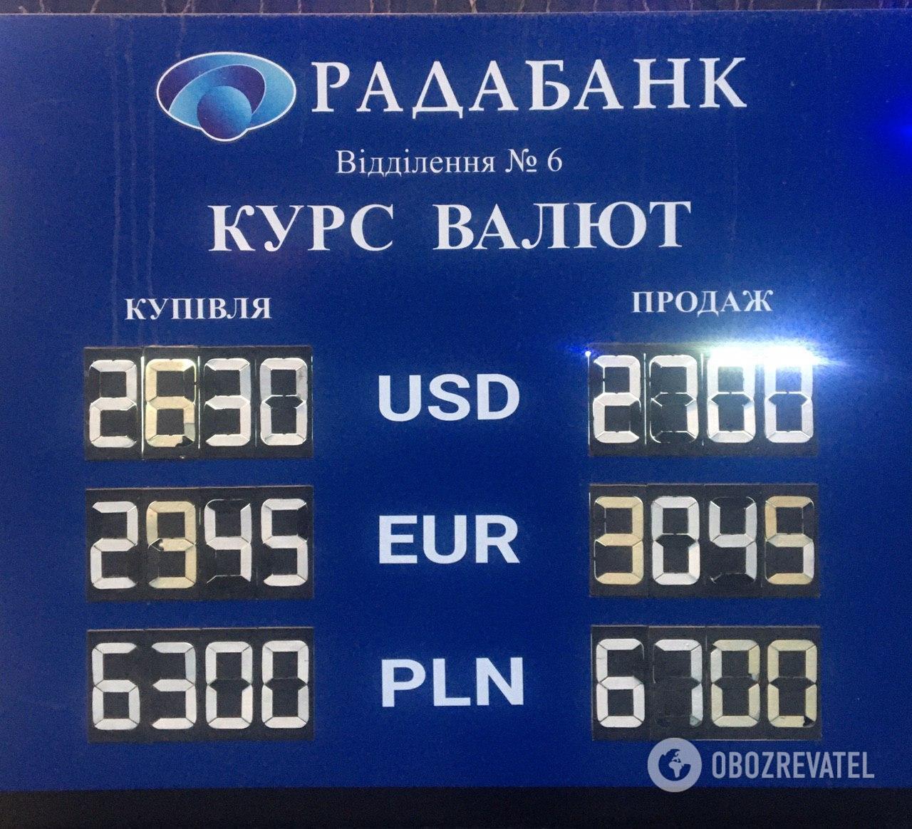 Уже по 27: в обменниках Днепра взлетел курс доллара