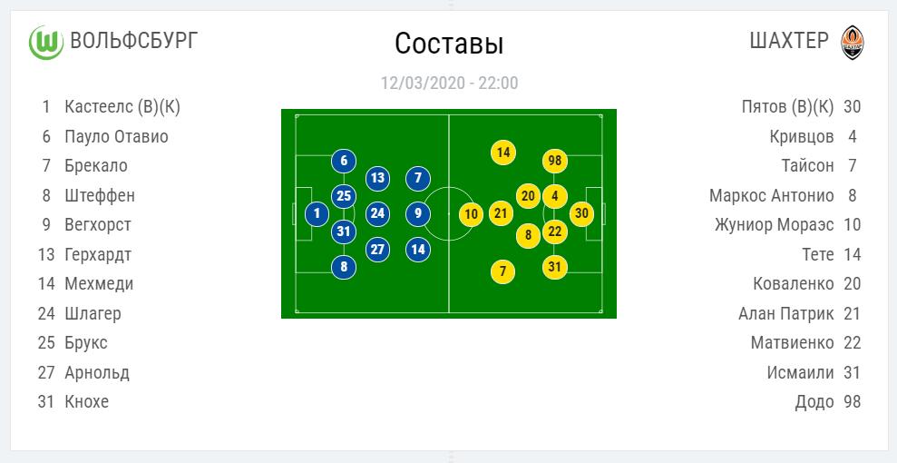 """""""Вольфсбург"""" – """"Шахтар"""" – 1-2: всі подробиці матчу ЛЄ"""