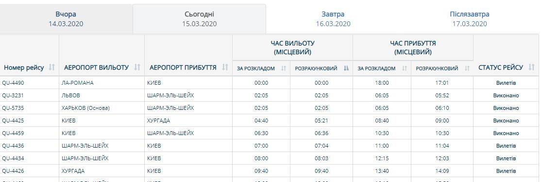 ANEX Tour відправив 15 березня українців в Хургаду