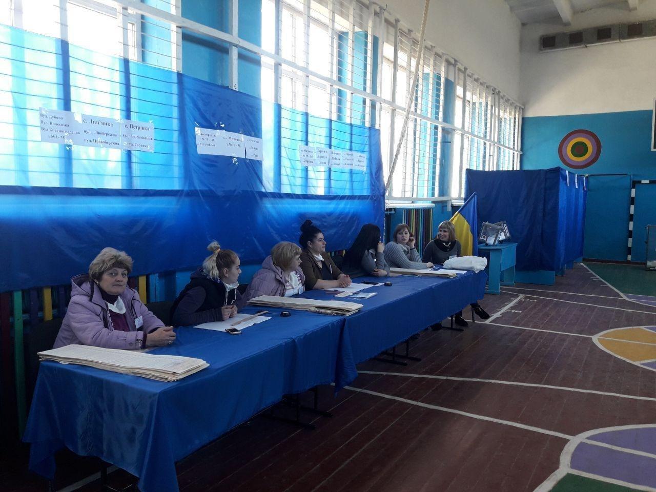На Харківщині в 179-му окрузі влаштували вибори нардепа в масках