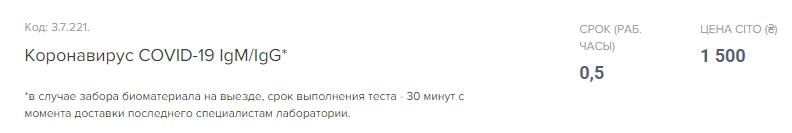 Цена на экспресс-тест в киевской клинике