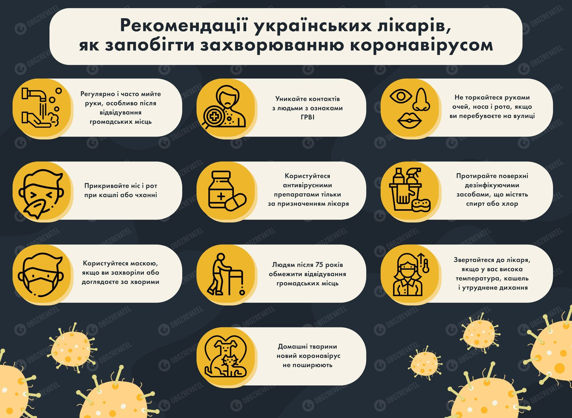 В Украине подтвердили еще два случая заражения коронавирусом: всего больны 5 человек