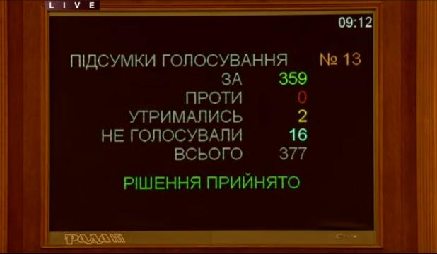 В Україні скасували частину податків і штрафів