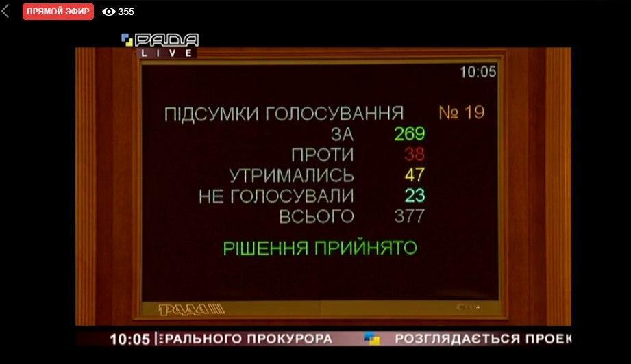 Украина получила нового генпрокурора и министра экономики: кто они