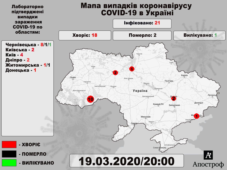 Коронавирус атакует Украину и мир: данные на 19 марта. Постоянно обновляется