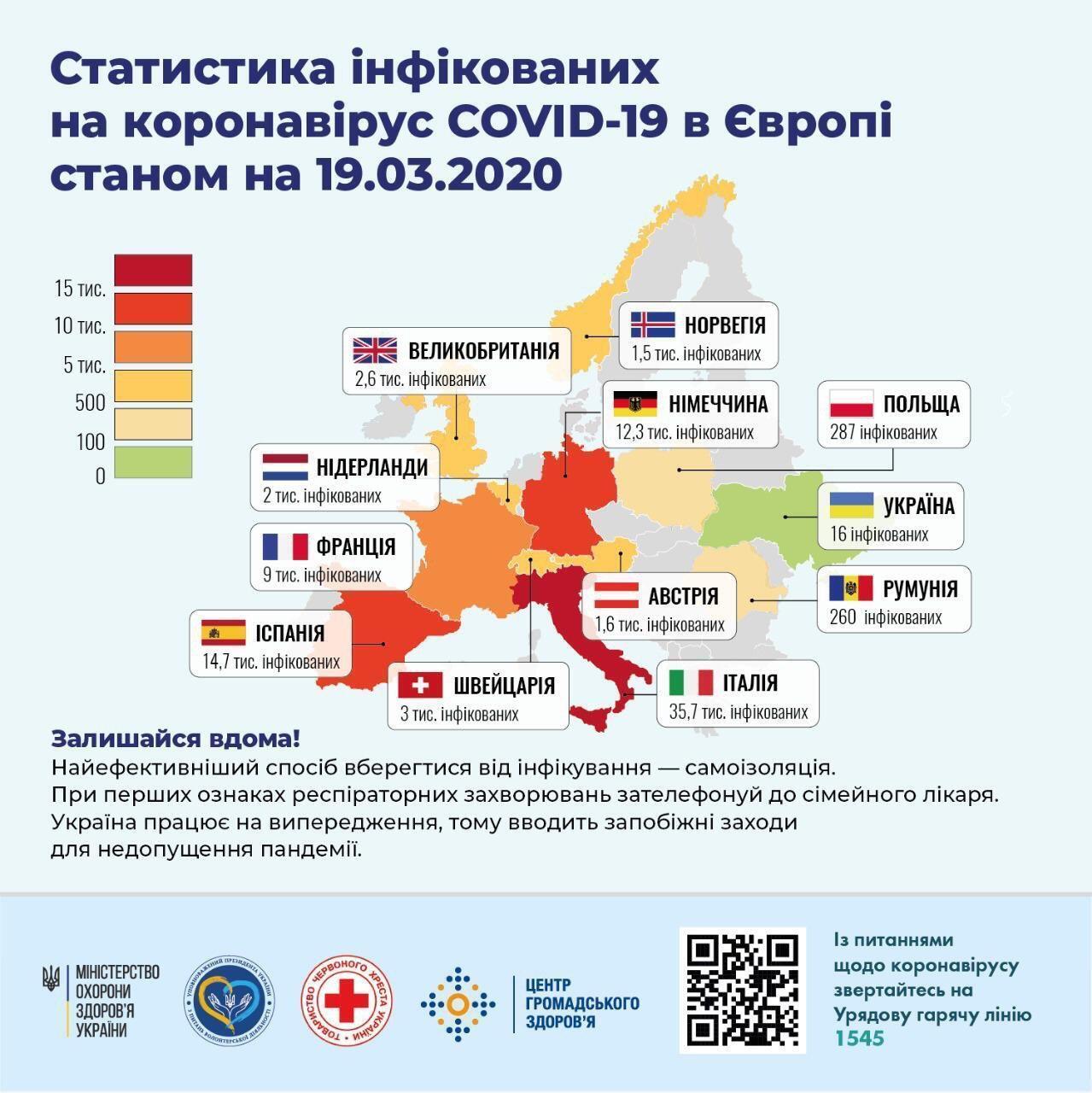 """""""Только самоизоляция!"""" В Минздраве заявили о новой волне коронавируса в Украине"""