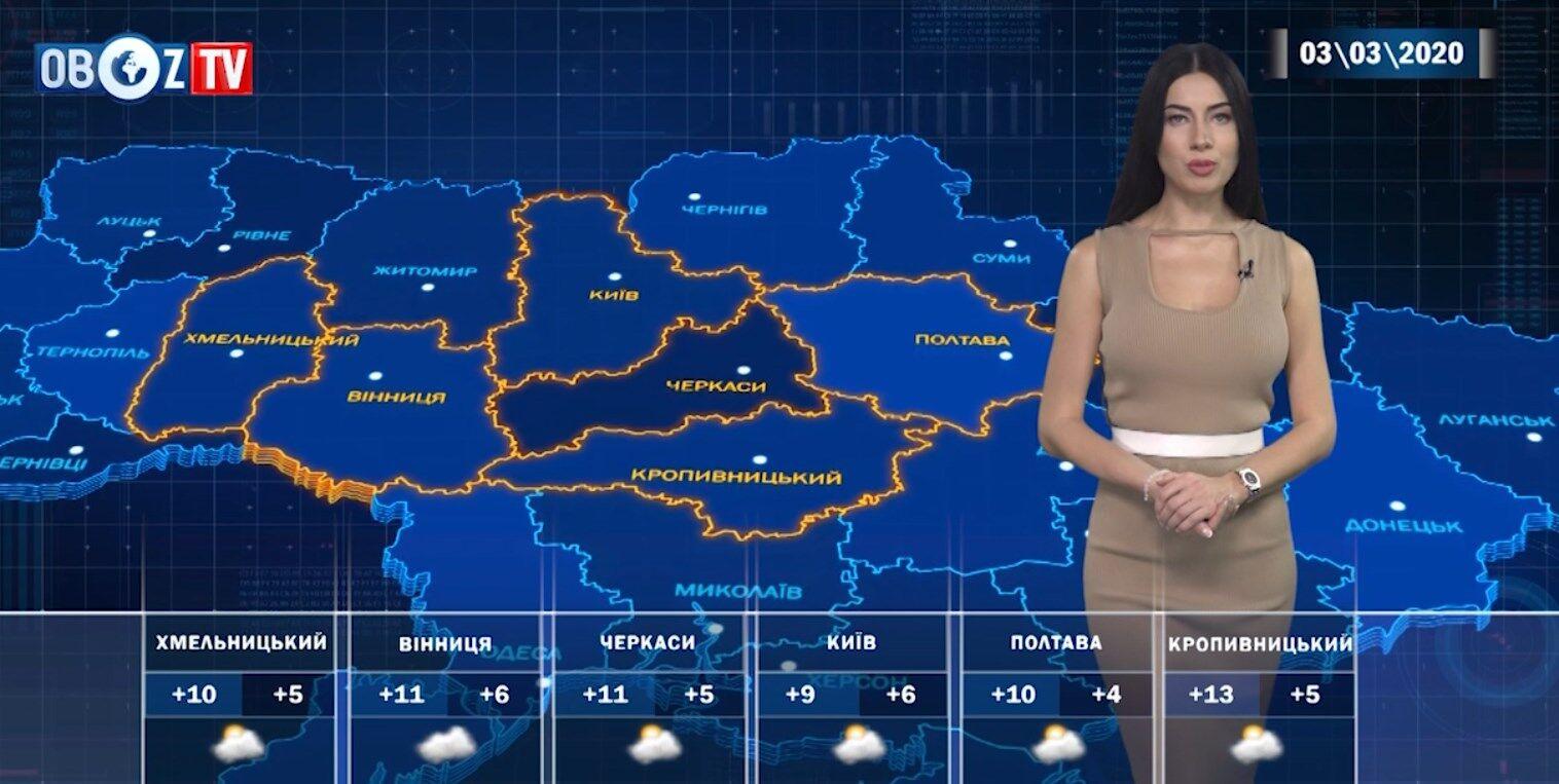Погода 3 марта в Украине