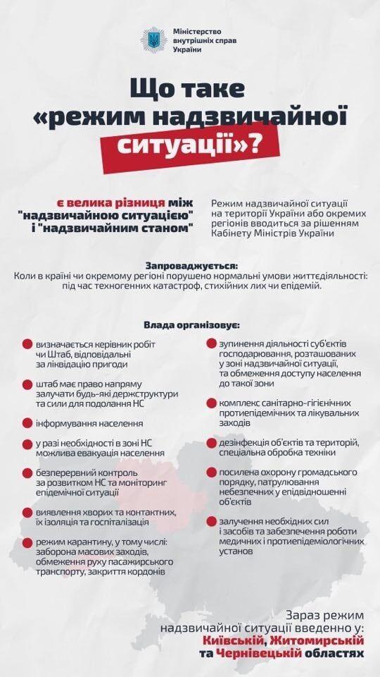 Надзвичайна ситуація чи стан: що саме введуть в Києві та в чому різниця