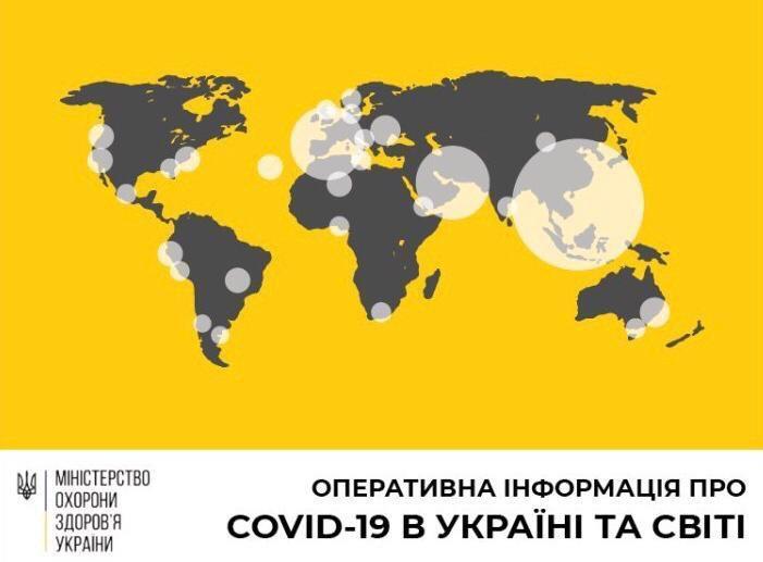 Коронавирус в Украине: МОЗ опубликовал свежие данные о зараженных