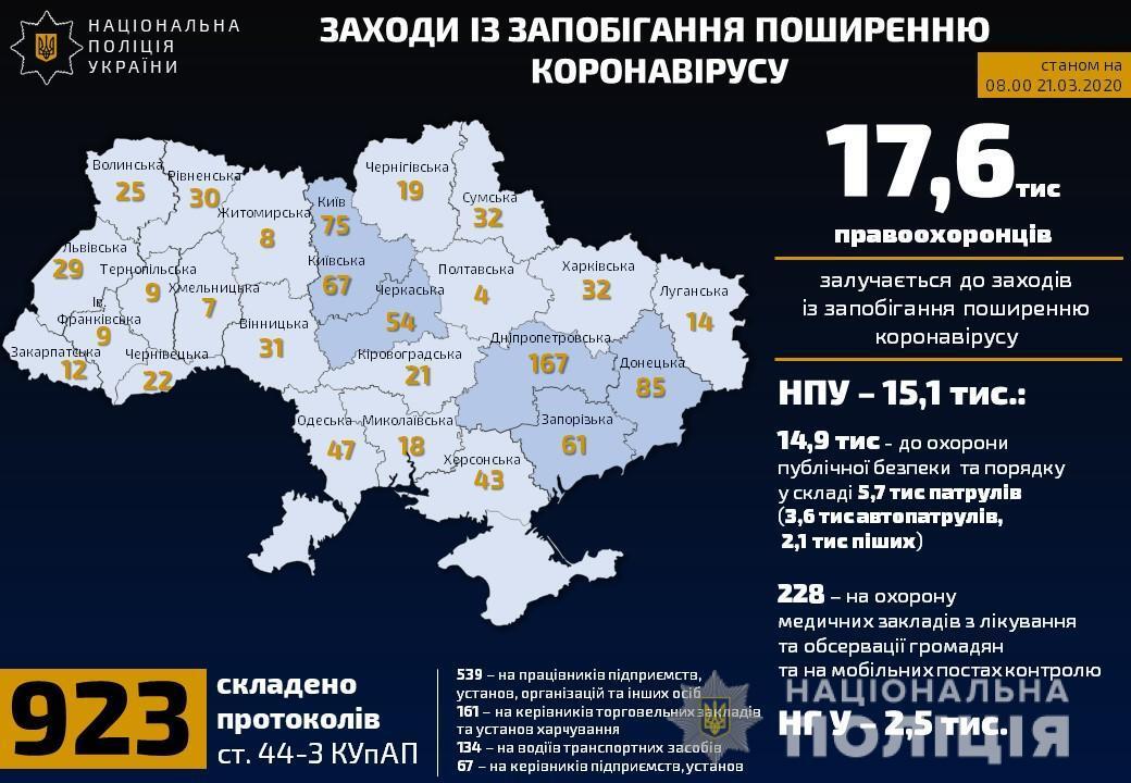 В Украине начали наказывать за нарушение карантина