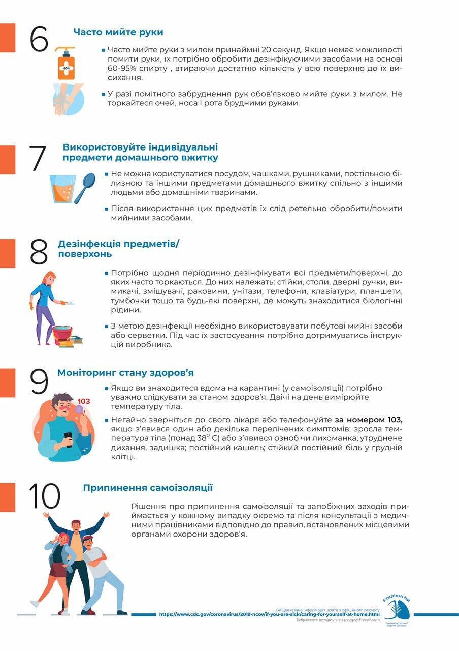 Рекомендации Минздрава для лиц с симптомами коронавируса