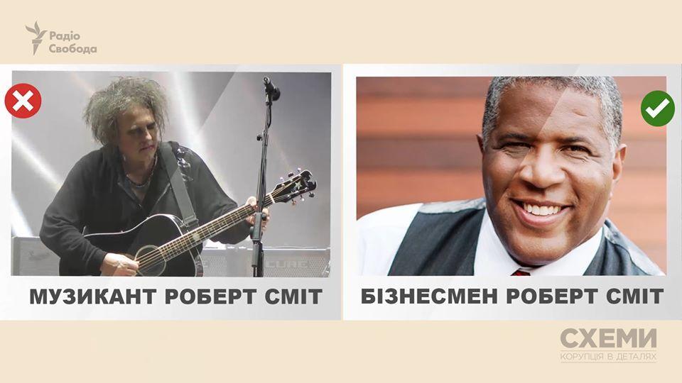 Музикант Роберт Сміт і мільярдер Роберт Сміт