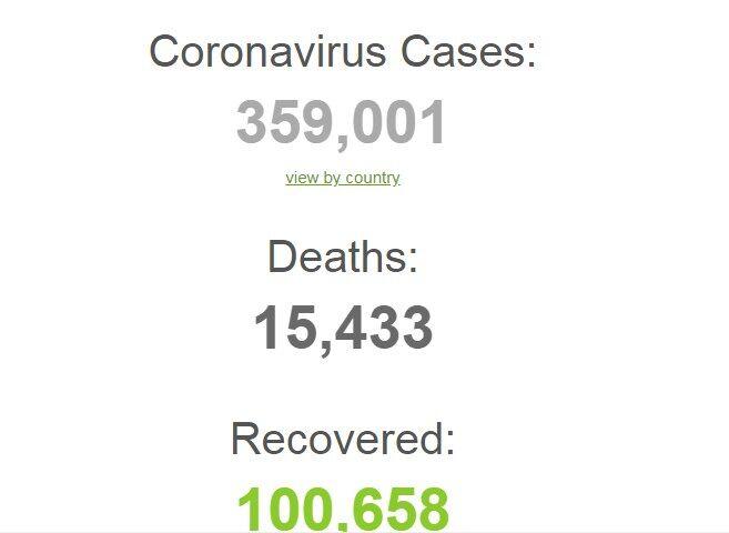 Последние данные по зараженным и умершим от коронавируса