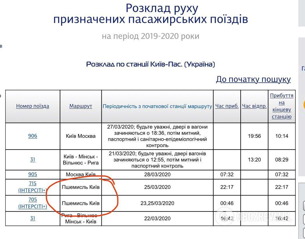 В Украину из Польши приедут более 1200 граждан