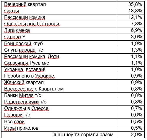 Падение рейтинга: пойдет ли Квартал следами Голобородько