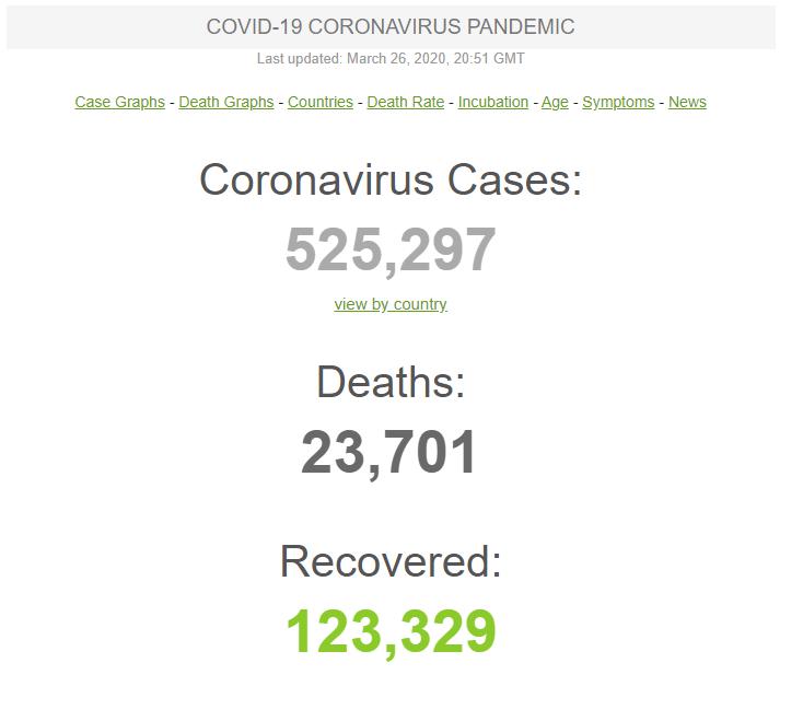 Статистика по коронавирусу