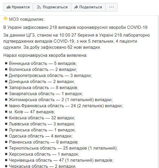 Коронавірус в Одесі и Одеській області