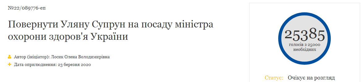 Петиция о назначении Супрун министром здравоохранения собрала 25 тысяч подписей