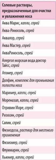 Комаровский назвал лекарства, необходимые в аптечке на случай коронавируса