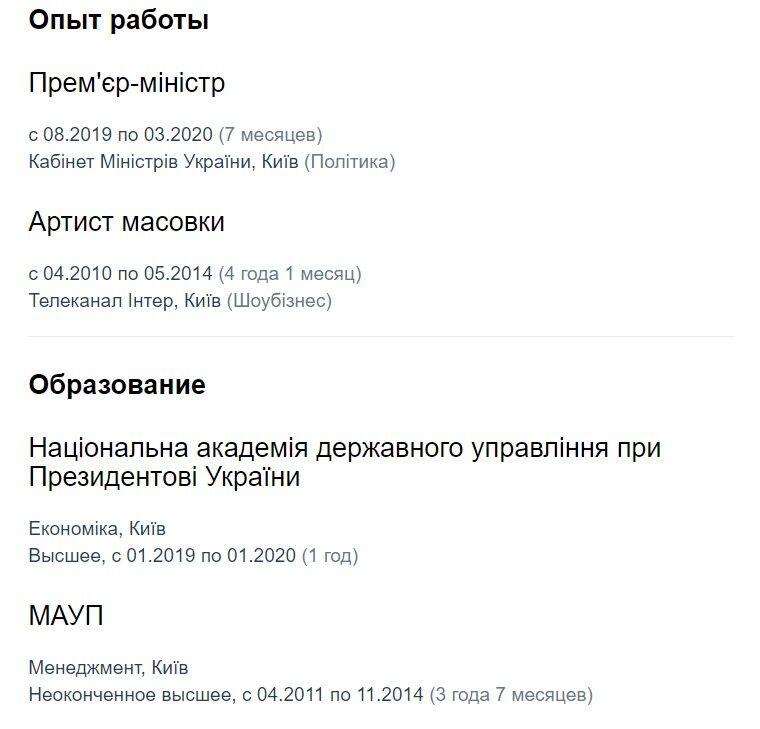 "Резюме ""Гончарука"""