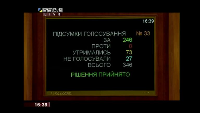 Голосование за Степанова