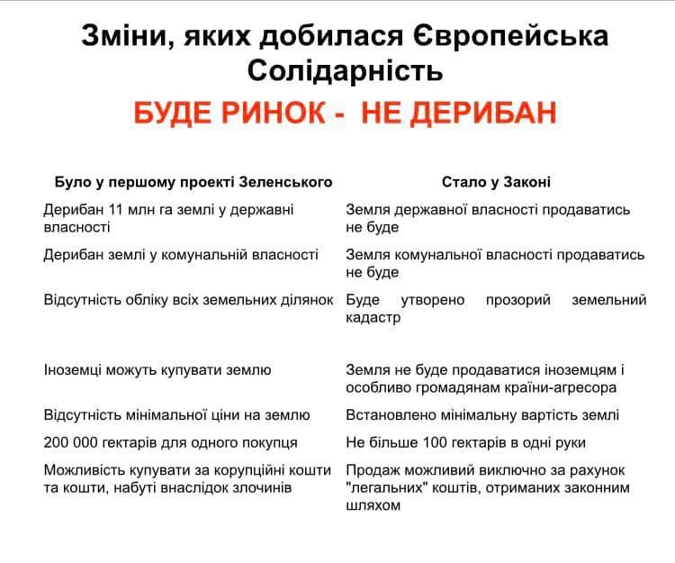 Княжицький: останнє засідання у Раді показало, хто служить олігархам, а хто – Україні