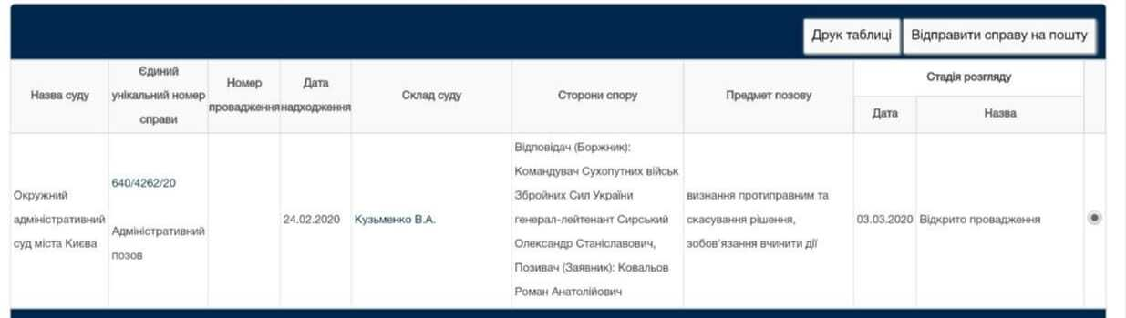 Суд взялся за дело майора ВСУ Ковалева