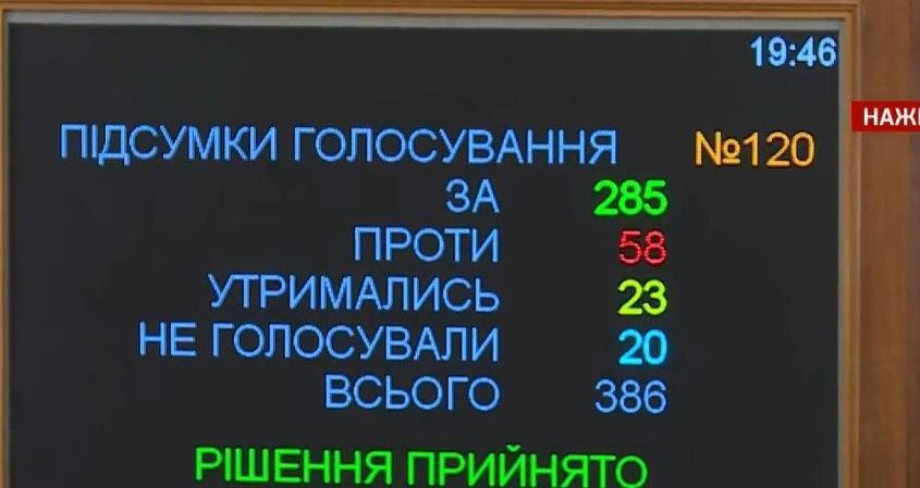 Голосування за призначення Тарана міністром оборони